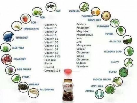 Hay cientos de productos para la salud en el mercado […]