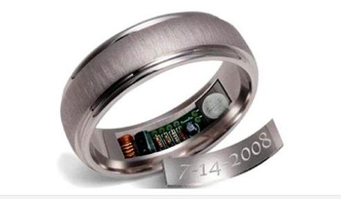 Spread the love El matrimonio es uno de los acontecimientos más importantes tanto para las mujeres como para los hombres. Y el anillo de compromiso es una de las cosas […]